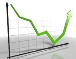 ciclos-economicos-y consecuencias